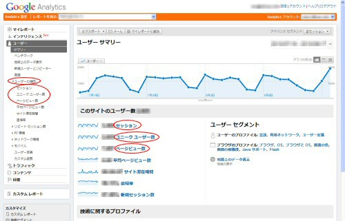 analytics_pageview_session_uniqueuser-005